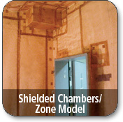 Shielded Chambers